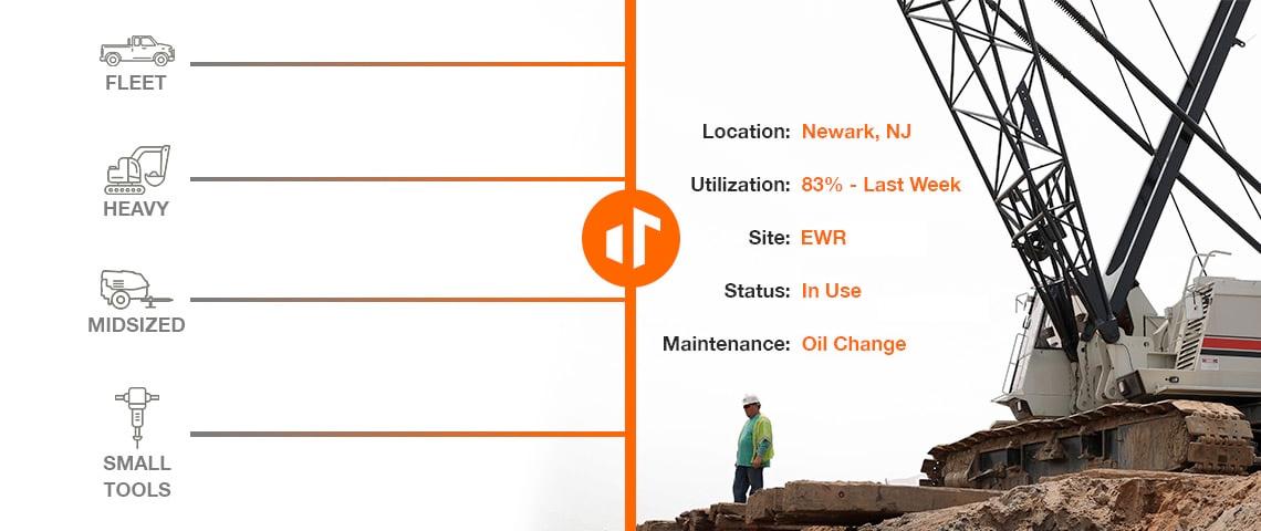 One Platform After Equipment Management with Tenna