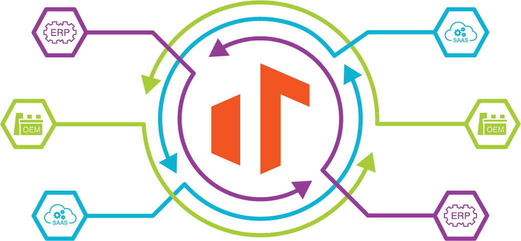 Tenna Integrations graphic in purple, green, and teal